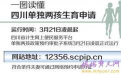 四川省二胎准生证申请办理流程 一图读懂